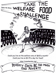 Welfare Food Challenge