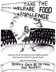 Welfare Food Challenge